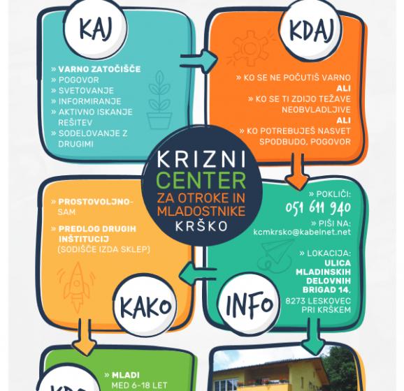 Krizni center za otroke in mladostnike Krško (KCM Krško)